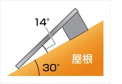 ソーラーシャワーあつ太郎屋根イメージ図