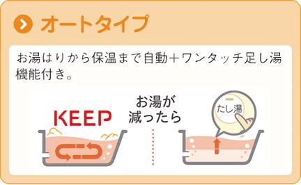 宮崎県宮崎市の太陽光、新電力、太陽熱設備のコトブキ光熱の給湯器のおすすめの図