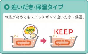 イメージ図 ボイラー 追いだき保温タイプ
